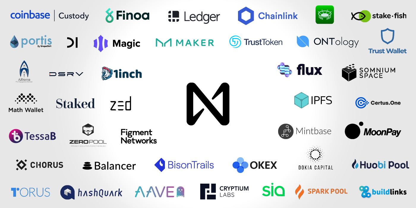 Ecosystem at a Glance